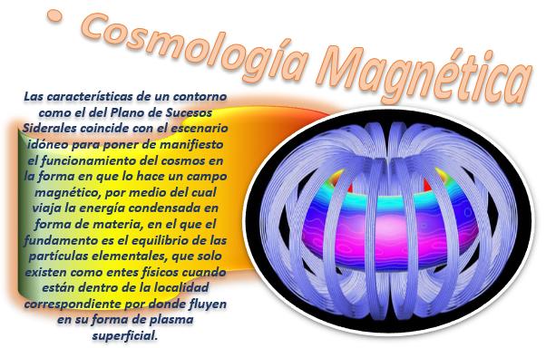 Cosmologia Magnetica