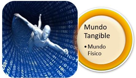 Mundo Tangible.png
