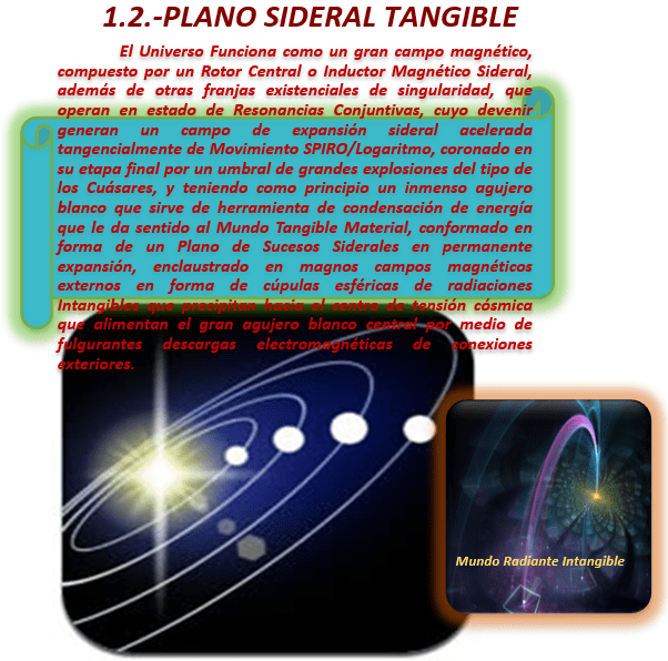 Plano Sideral Tangible