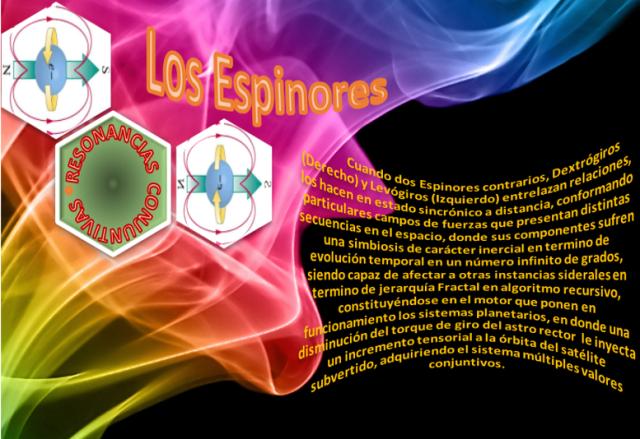 Los Espinores