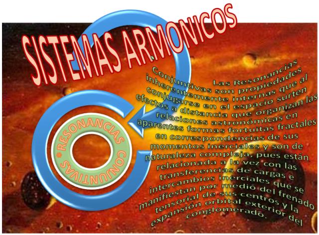 Sistema Armonico