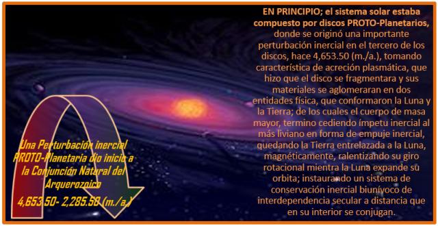Perturbacion Inercial PROTO-Planetaria